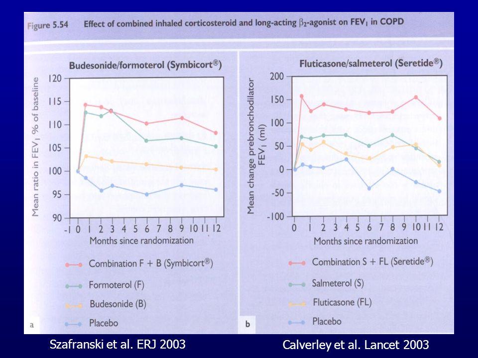 Szafranski et al. ERJ 2003 Calverley et al. Lancet 2003