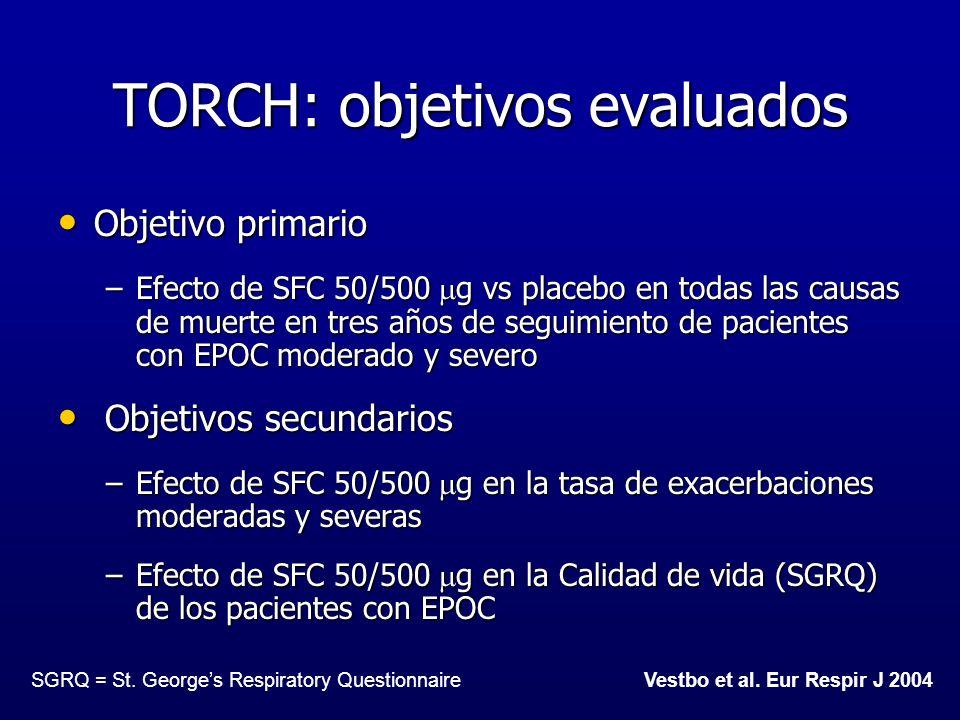 TORCH: objetivos evaluados Objetivo primario Objetivo primario –Efecto de SFC 50/500 g vs placebo en todas las causas de muerte en tres años de seguim