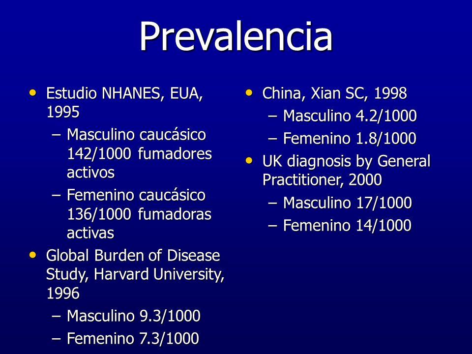 Prevalencia Estudio NHANES, EUA, 1995 Estudio NHANES, EUA, 1995 –Masculino caucásico 142/1000 fumadores activos –Femenino caucásico 136/1000 fumadoras
