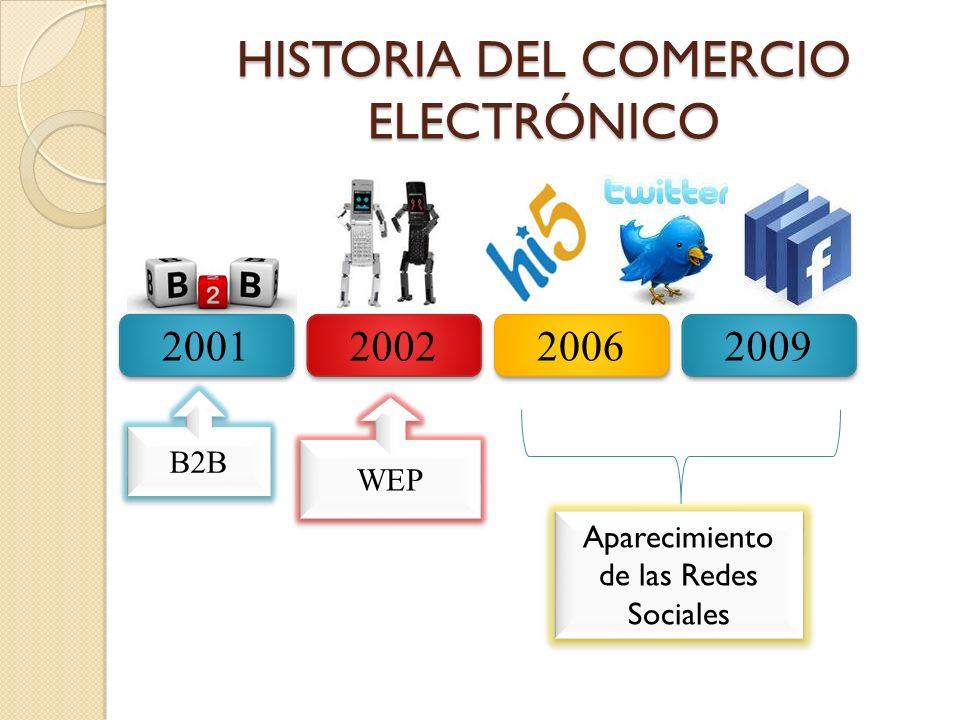 Crecimiento Global El comercio electrónico seguirá creciendo significativamente hasta el punto de superar los $ 1,000,000 millones de dólares para el 2001.