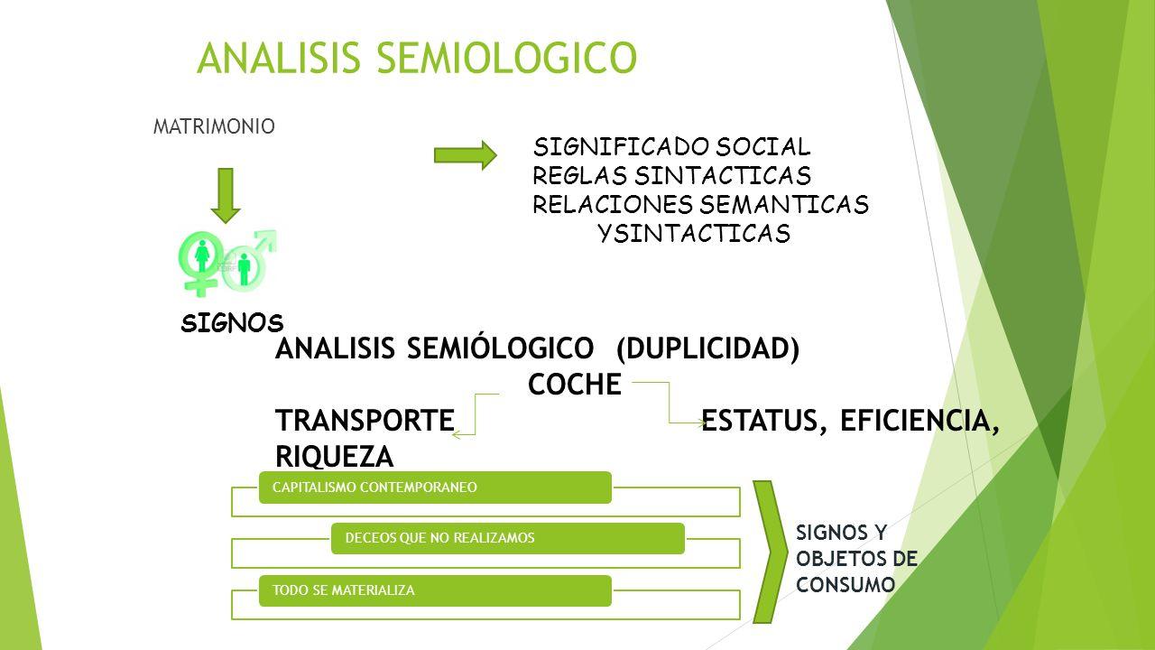 ANALISIS SEMIOLOGICO MATRIMONIO SIGNOS SIGNIFICADO SOCIAL REGLAS SINTACTICAS RELACIONES SEMANTICAS YSINTACTICAS ANALISIS SEMIÓLOGICO (DUPLICIDAD) COCHE TRANSPORTE ESTATUS, EFICIENCIA, RIQUEZA CAPITALISMO CONTEMPORANEODECEOS QUE NO REALIZAMOSTODO SE MATERIALIZA SIGNOS Y OBJETOS DE CONSUMO