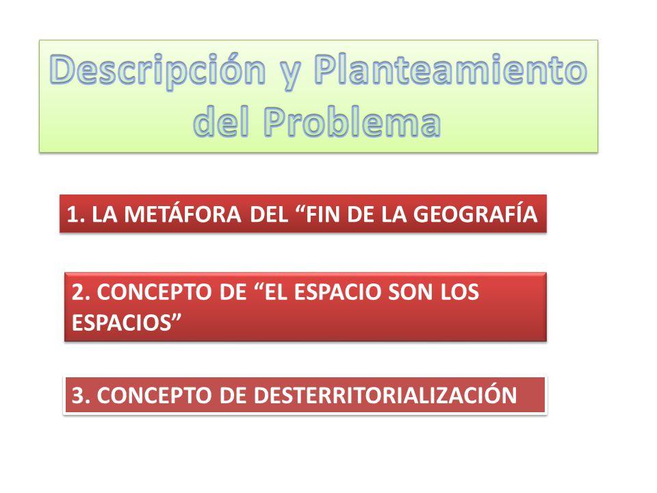 1.LA METÁFORA DEL FIN DE LA GEOGRAFÍA 2. CONCEPTO DE EL ESPACIO SON LOS ESPACIOS 3.