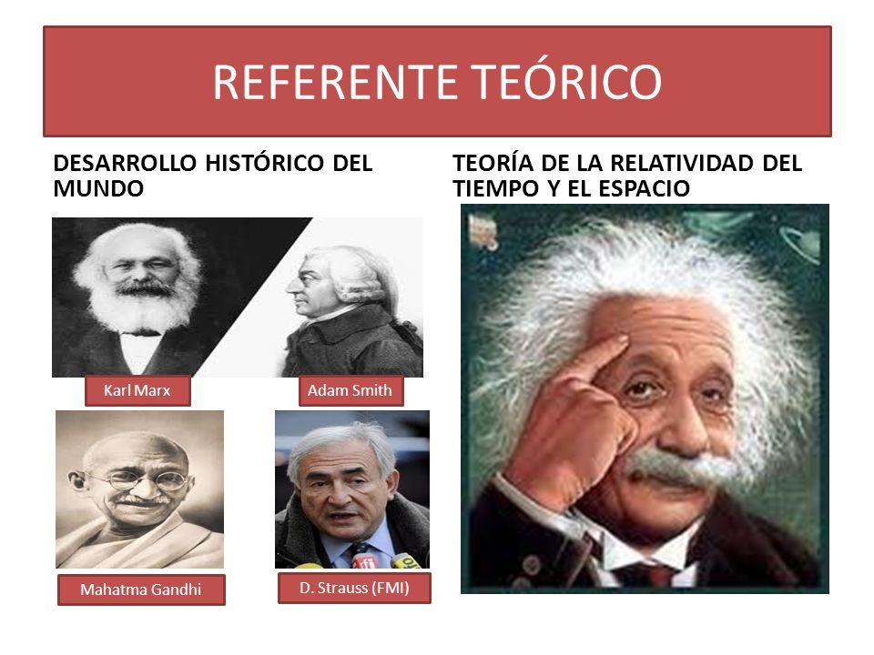 REFERENTE TEÓRICO DESARROLLO HISTÓRICO DEL MUNDO TEORÍA DE LA RELATIVIDAD DEL TIEMPO Y EL ESPACIO Karl MarxAdam Smith Mahatma Gandhi D.