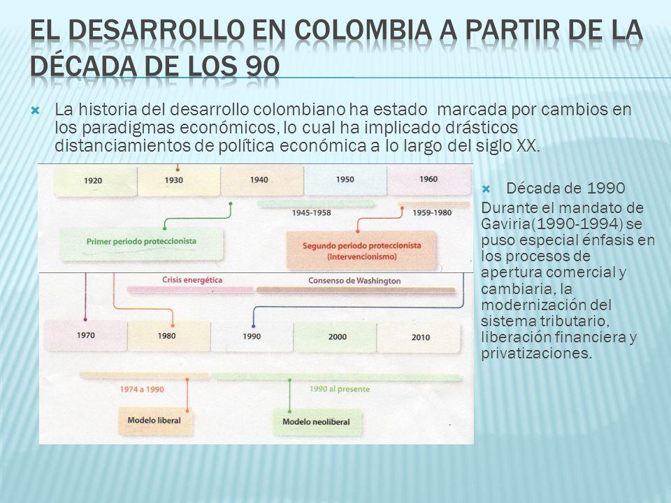 La historia del desarrollo colombiano ha estado marcada por cambios en los paradigmas económicos, lo cual ha implicado drásticos distanciamientos de política económica a lo largo del siglo XX.