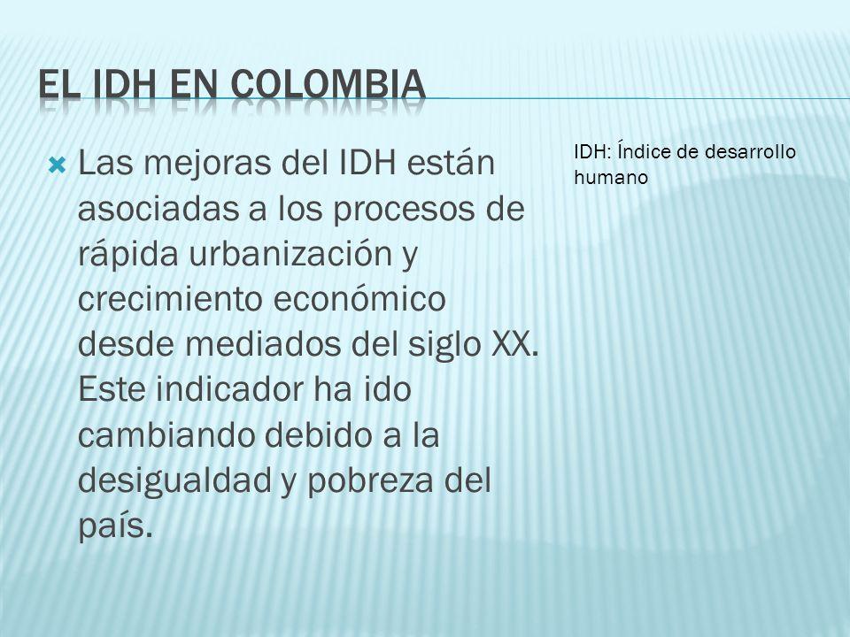 Las mejoras del IDH están asociadas a los procesos de rápida urbanización y crecimiento económico desde mediados del siglo XX. Este indicador ha ido c