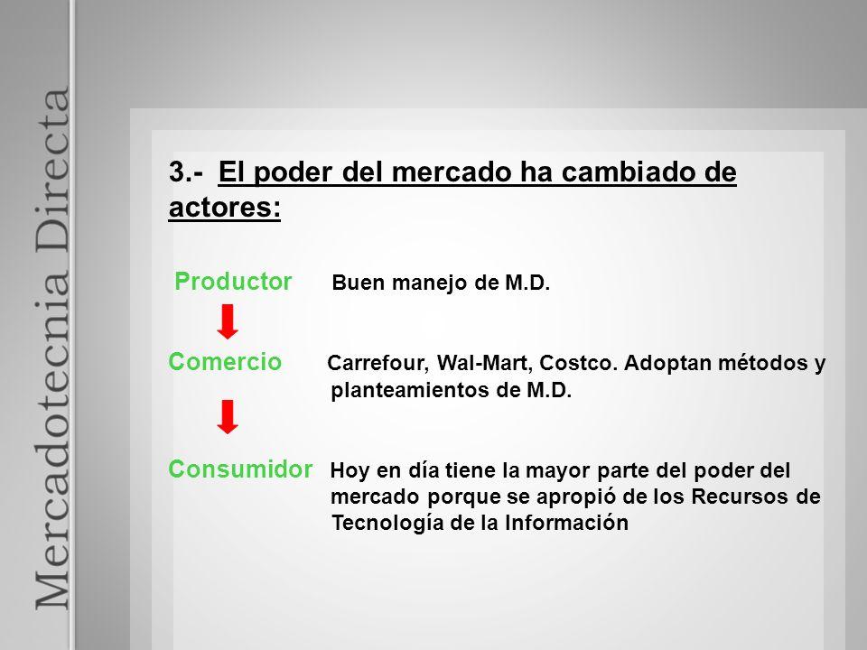 3.- El poder del mercado ha cambiado de actores: Productor Buen manejo de M.D. Comercio Carrefour, Wal-Mart, Costco. Adoptan métodos y planteamientos