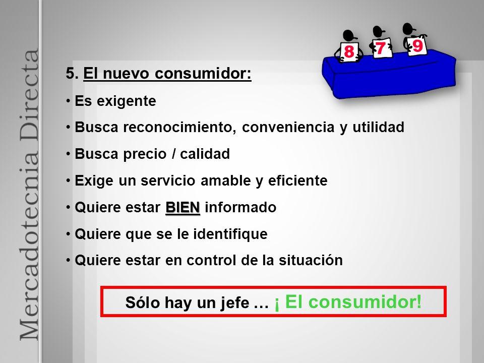 5. El nuevo consumidor: Es exigente Busca reconocimiento, conveniencia y utilidad Busca precio / calidad Exige un servicio amable y eficiente BIEN Qui