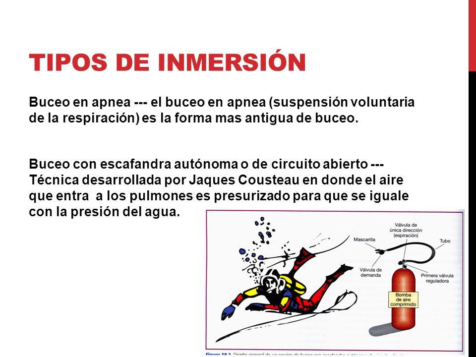 TIPOS DE INMERSIÓN Buceo en apnea --- el buceo en apnea (suspensión voluntaria de la respiración) es la forma mas antigua de buceo. Buceo con escafand