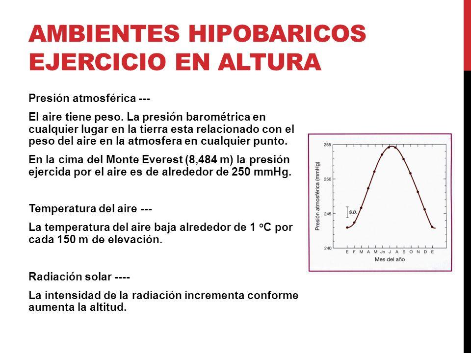 AMBIENTES HIPOBARICOS EJERCICIO EN ALTURA Presión atmosférica --- El aire tiene peso. La presión barométrica en cualquier lugar en la tierra esta rela