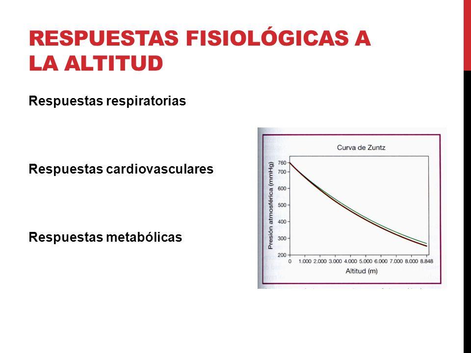 RESPUESTAS FISIOLÓGICAS A LA ALTITUD Respuestas respiratorias Respuestas cardiovasculares Respuestas metabólicas