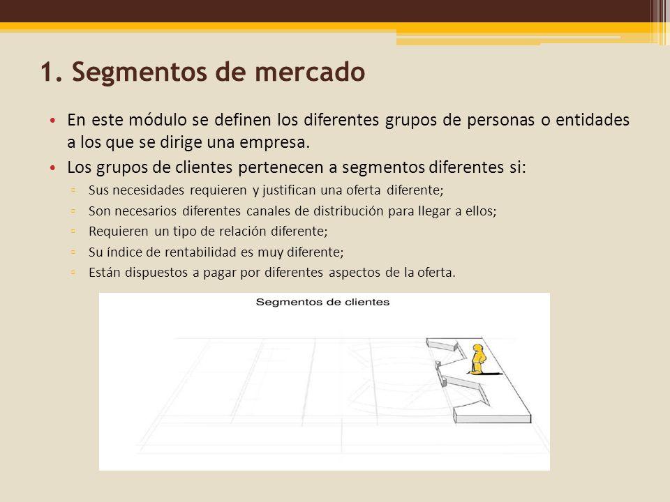 1. Segmentos de mercado En este módulo se definen los diferentes grupos de personas o entidades a los que se dirige una empresa. Los grupos de cliente
