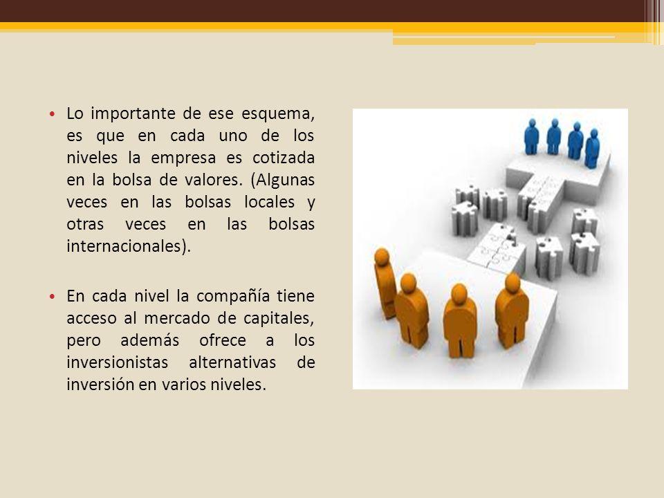 Lo importante de ese esquema, es que en cada uno de los niveles la empresa es cotizada en la bolsa de valores. (Algunas veces en las bolsas locales y