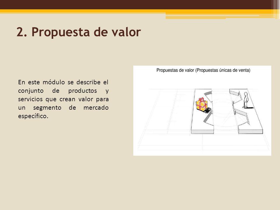 2. Propuesta de valor En este módulo se describe el conjunto de productos y servicios que crean valor para un segmento de mercado específico.