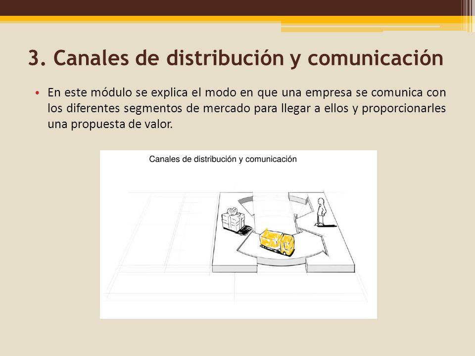 3. Canales de distribución y comunicación En este módulo se explica el modo en que una empresa se comunica con los diferentes segmentos de mercado par