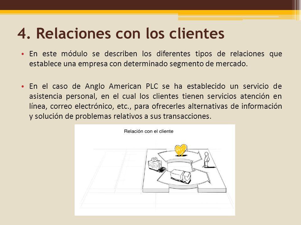 4. Relaciones con los clientes En este módulo se describen los diferentes tipos de relaciones que establece una empresa con determinado segmento de me