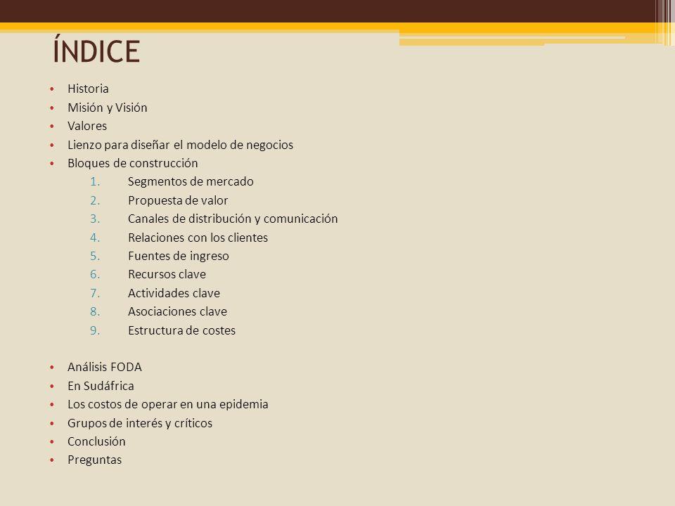 ÍNDICE Historia Misión y Visión Valores Lienzo para diseñar el modelo de negocios Bloques de construcción 1.Segmentos de mercado 2.Propuesta de valor