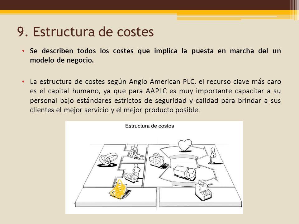 9. Estructura de costes Se describen todos los costes que implica la puesta en marcha del un modelo de negocio. La estructura de costes según Anglo Am