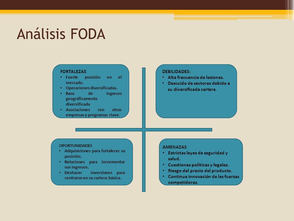 Análisis FODA FORTALEZAS Fuerte posición en el mercado. Operaciones diversificadas. Base de ingresos geográficamente diversificada Asociaciones con ot