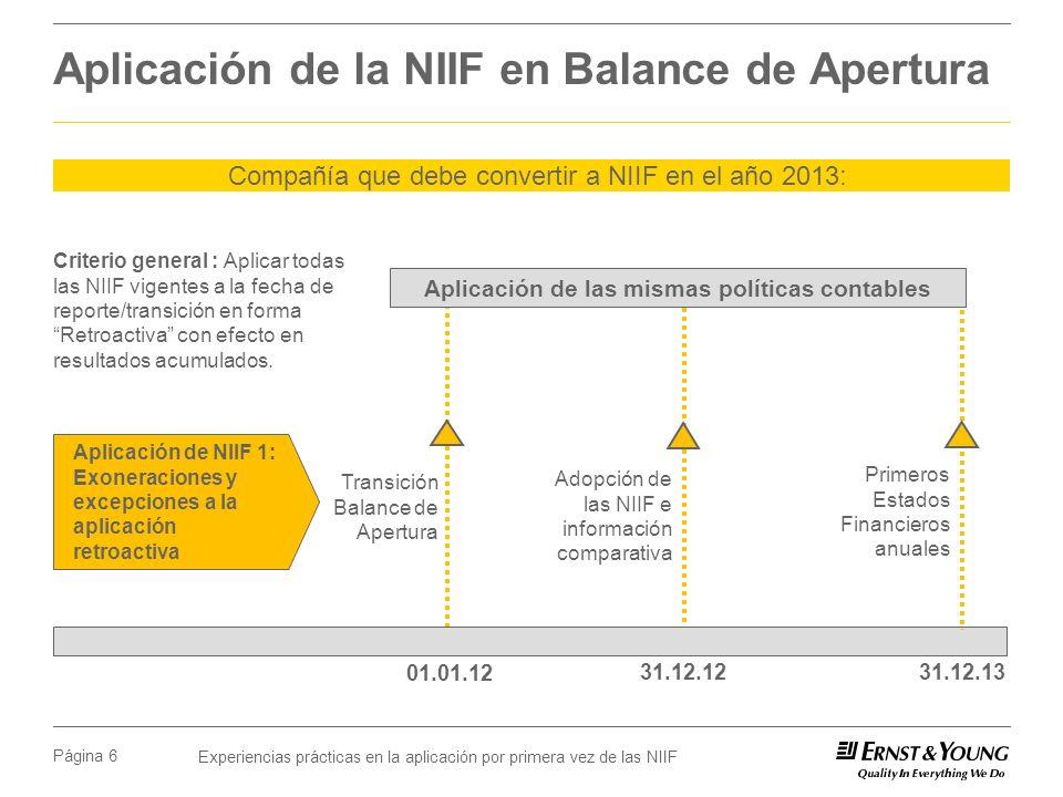 Experiencias prácticas en la aplicación por primera vez de las NIIF Página 6 Aplicación de la NIIF en Balance de Apertura 31.12.12 31.12.13 01.01.12 T