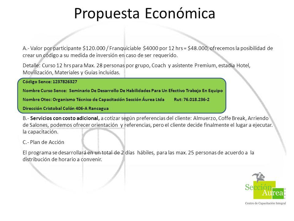 Propuesta Económica A.- Valor por participante $120.000 / Franquiciable $4000 por 12 hrs = $48.000, ofrecemos la posibilidad de crear un código a su m