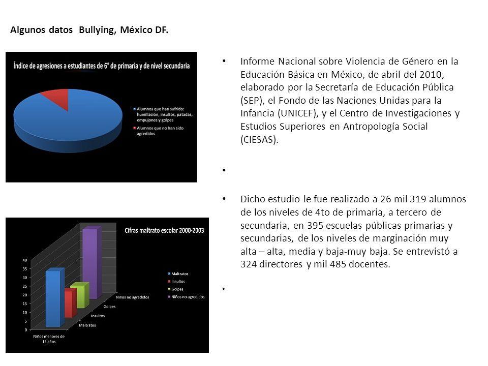 Algunos datos Bullying, México DF. Informe Nacional sobre Violencia de Género en la Educación Básica en México, de abril del 2010, elaborado por la Se