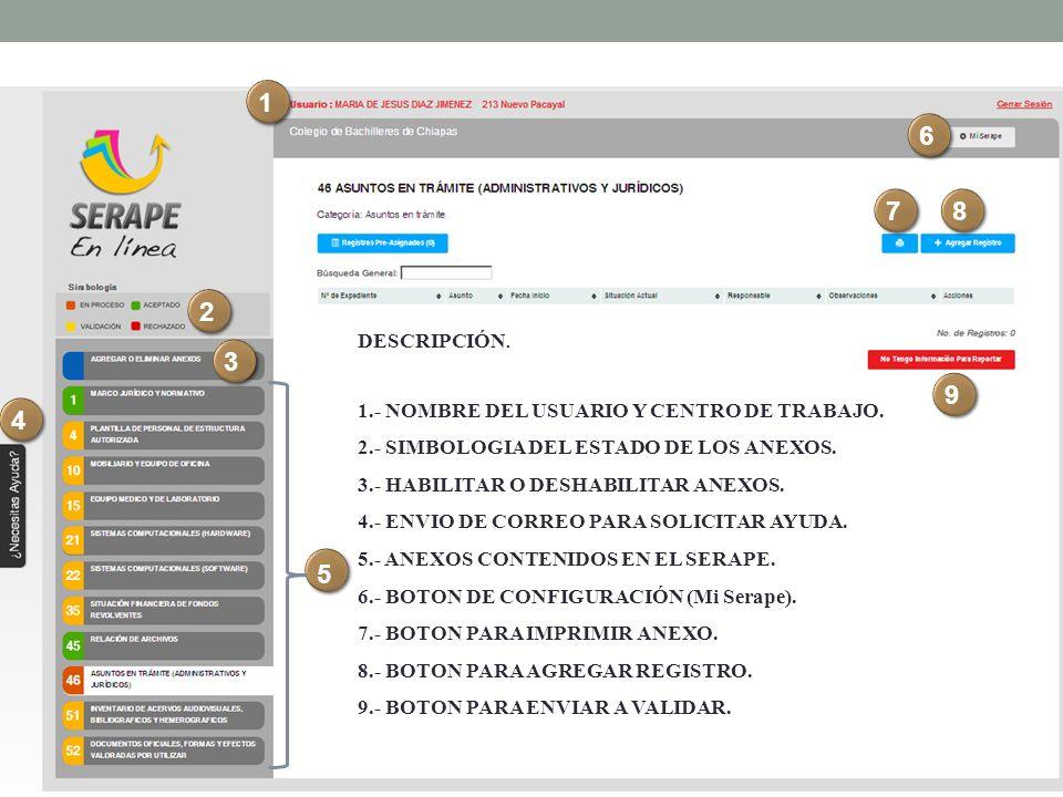 5 1 2 3 6 78 9 DESCRIPCIÓN. 1.- NOMBRE DEL USUARIO Y CENTRO DE TRABAJO. 2.- SIMBOLOGIA DEL ESTADO DE LOS ANEXOS. 3.- HABILITAR O DESHABILITAR ANEXOS.