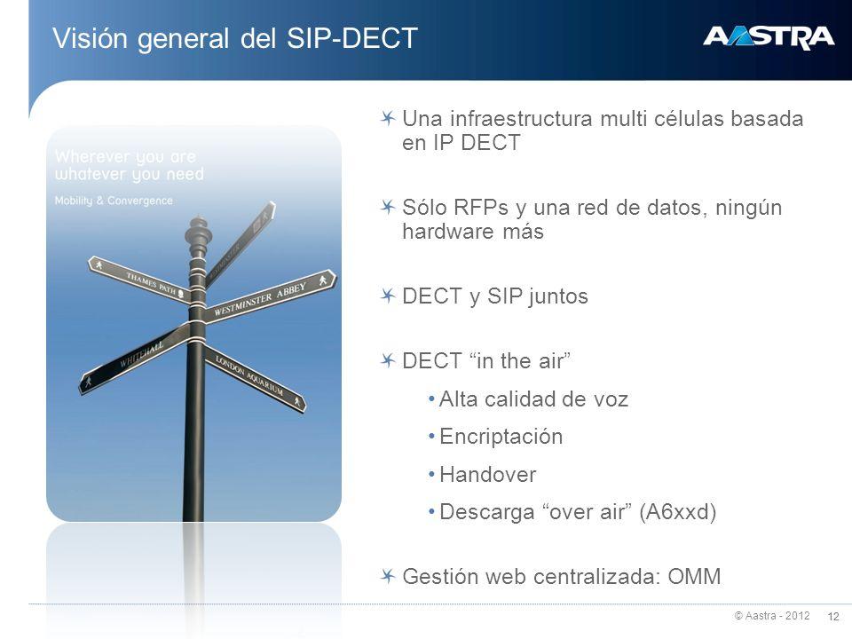© Aastra - 2012 12 Una infraestructura multi células basada en IP DECT Sólo RFPs y una red de datos, ningún hardware más DECT y SIP juntos DECT in the
