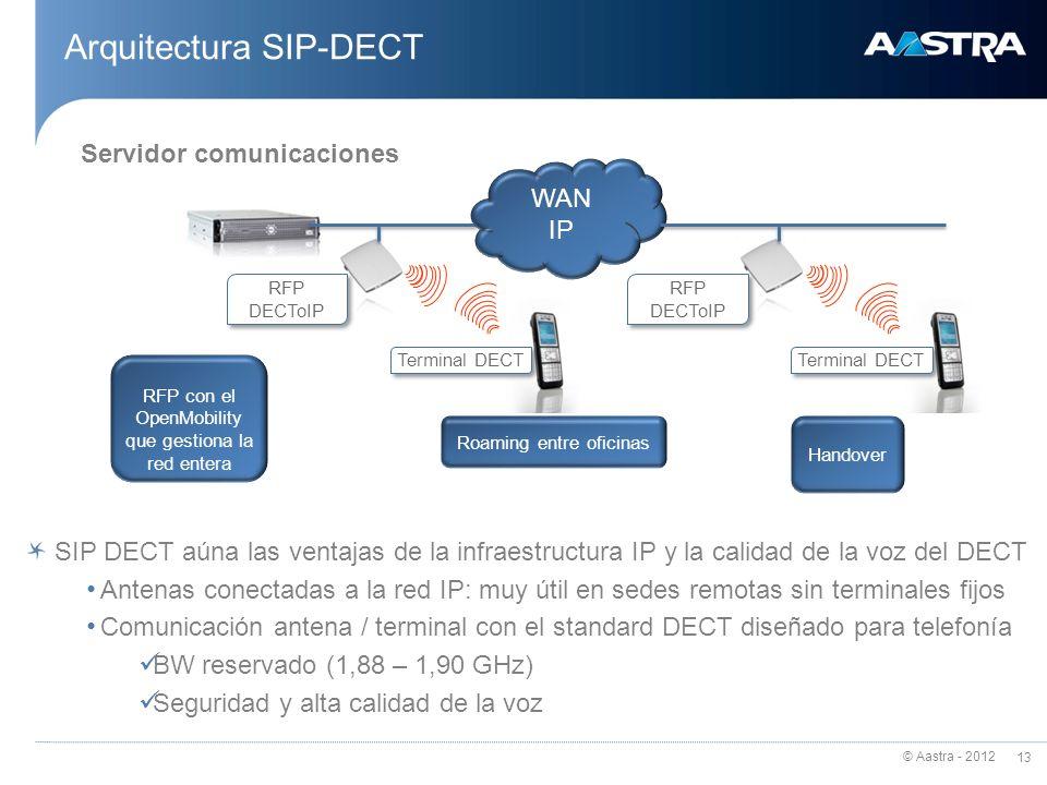 © Aastra - 2012 13 Arquitectura SIP-DECT Terminal DECT WAN IP RFP DECToIP WAN IP Servidor comunicaciones Terminal DECT RFP DECToIP Roaming entre ofici