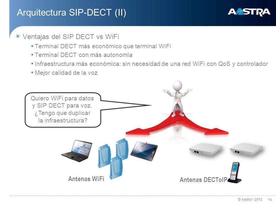 © Aastra - 2012 14 Arquitectura SIP-DECT (II) Ventajas del SIP DECT vs WiFi Terminal DECT más económico que terminal WiFi Terminal DECT con más autono