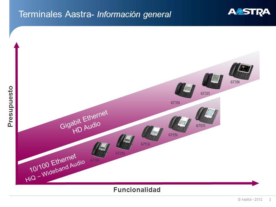 © Aastra - 2012 3 Presupuesto Funcionalidad 6739i Gigabit Ethernet HD Audio 10/100 Ethernet HiQ – Wideband Audio 6737i 6735i 6730i 6731i 6753i 6755i 6