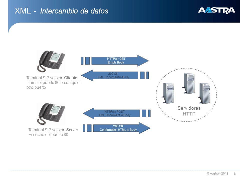 © Aastra - 2012 8 XML - Intercambio de datos HTTP(s) GET Empty Body Servidores HTTP 200 OK XML Document in Body Terminal SIP versión Cliente Llama el