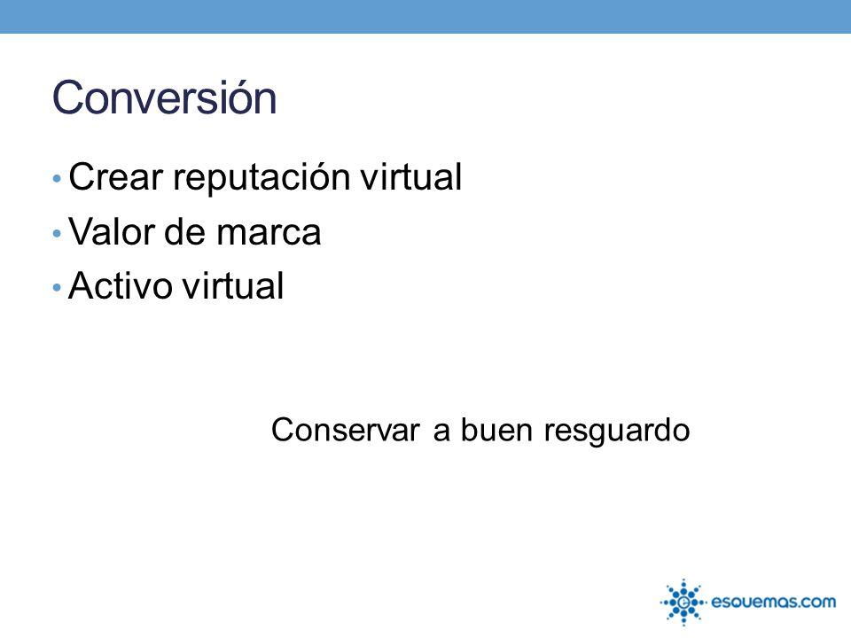 Conversión Crear reputación virtual Valor de marca Activo virtual Conservar a buen resguardo