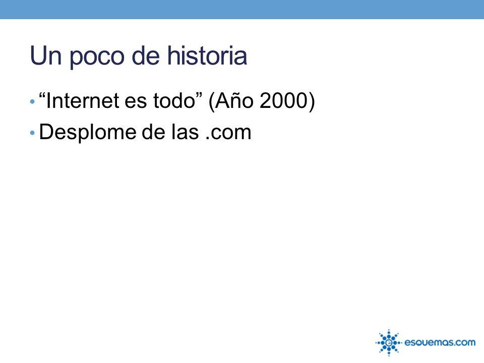 Un poco de historia Internet es todo (Año 2000) Desplome de las.com