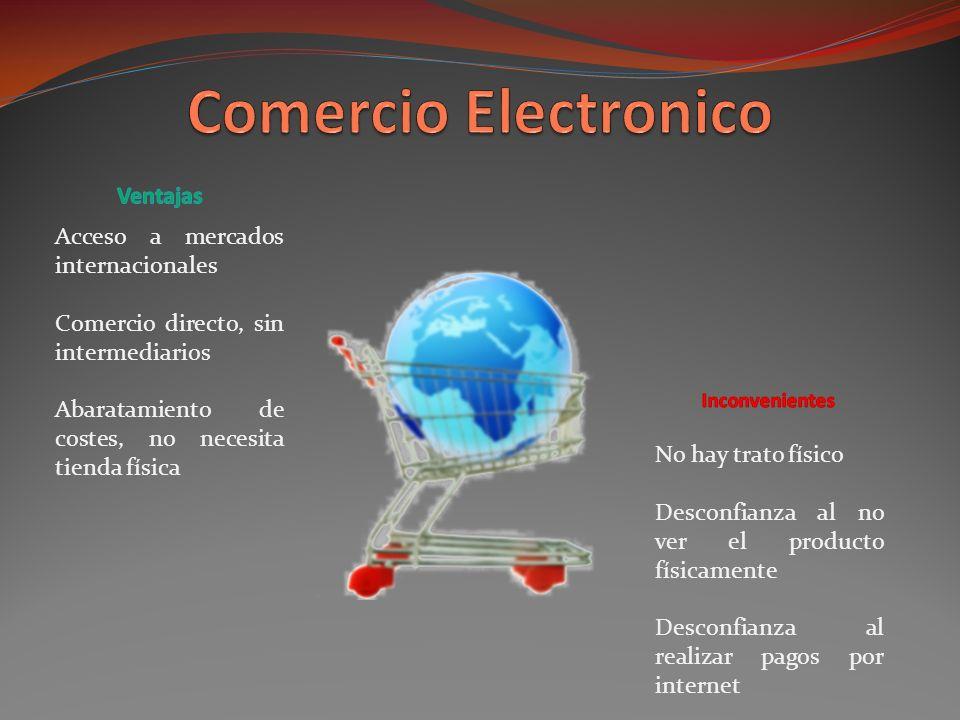 Acceso a mercados internacionales Comercio directo, sin intermediarios Abaratamiento de costes, no necesita tienda física No hay trato físico Desconfi