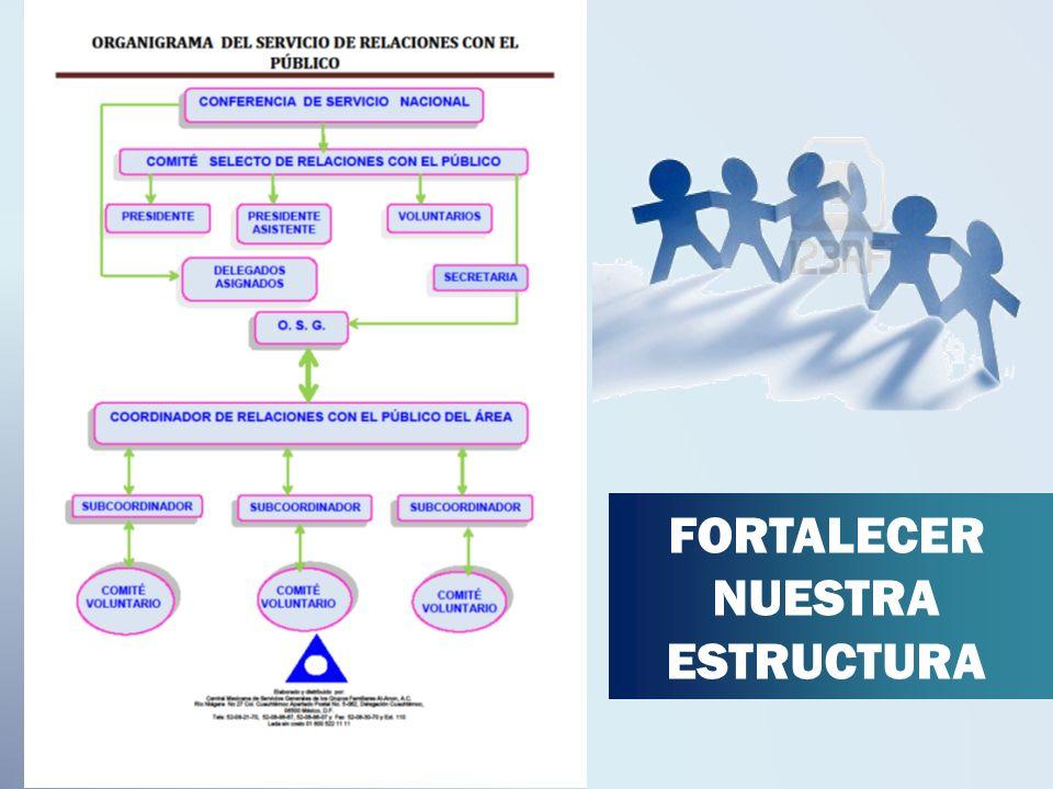 FORTALECER NUESTRA ESTRUCTURA