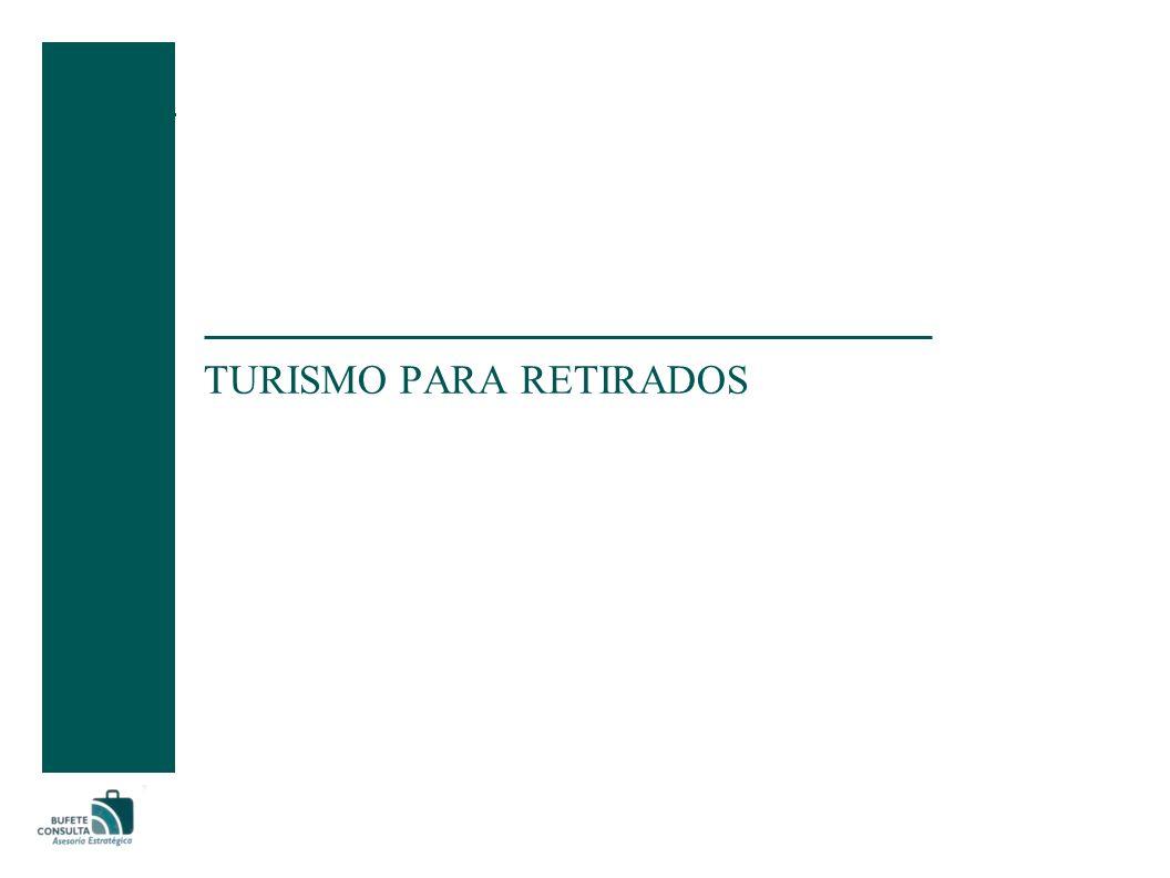 TURISMO PARA RETIRADOS