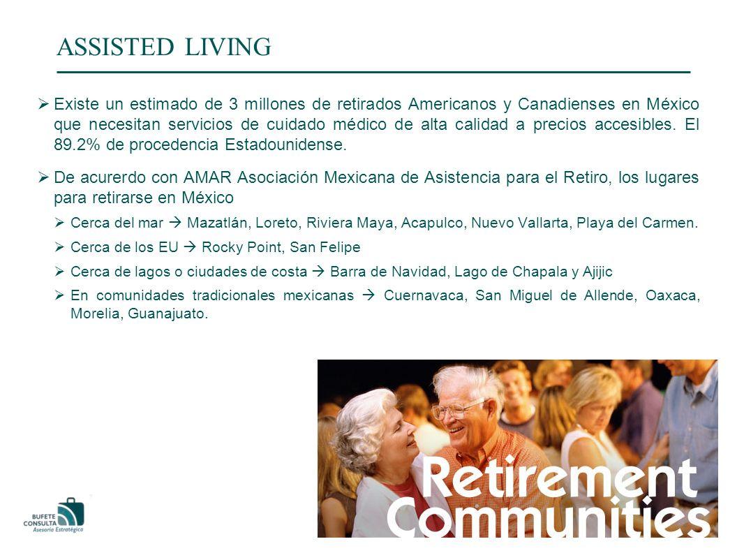 ASSISTED LIVING Existe un estimado de 3 millones de retirados Americanos y Canadienses en México que necesitan servicios de cuidado médico de alta calidad a precios accesibles.
