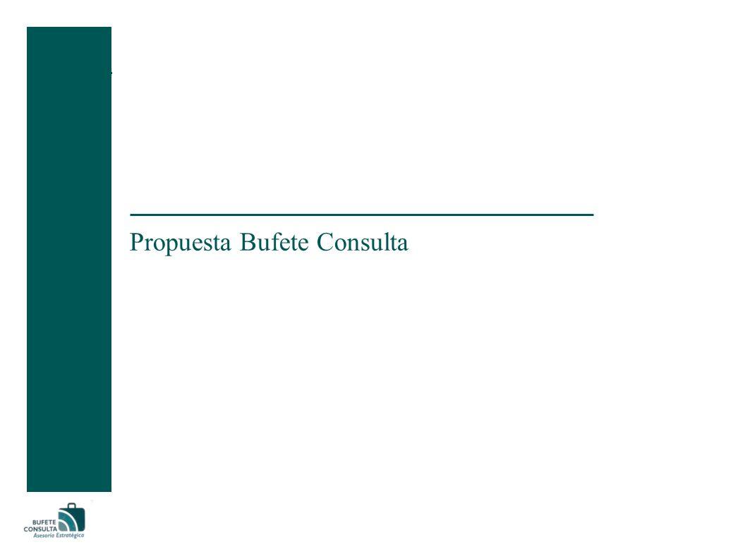 Propuesta Bufete Consulta
