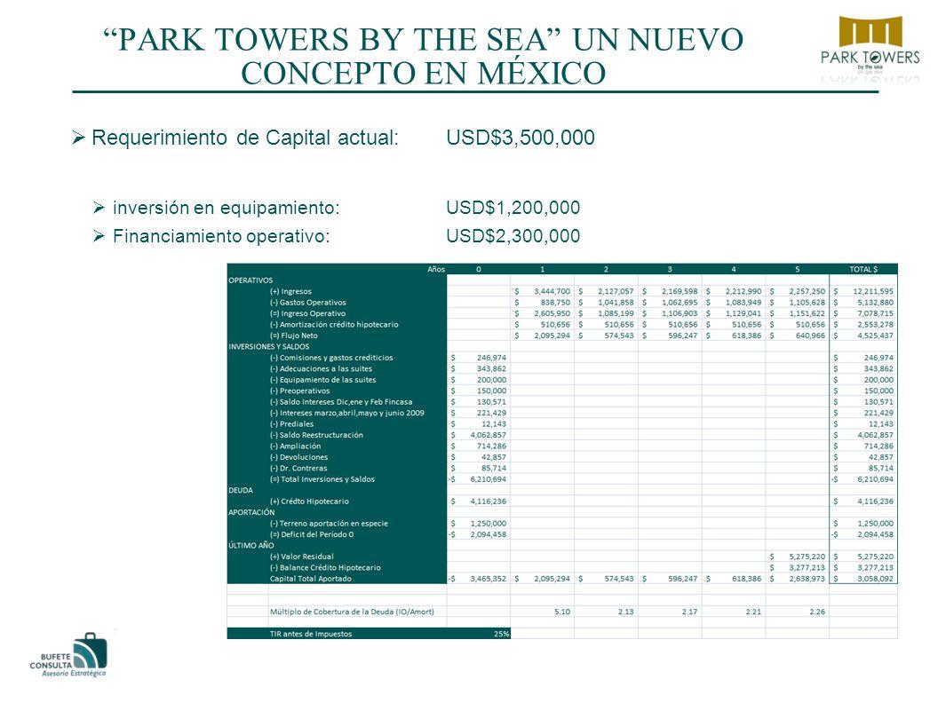 PARK TOWERS BY THE SEA UN NUEVO CONCEPTO EN MÉXICO Requerimiento de Capital actual: USD$3,500,000 inversión en equipamiento:USD$1,200,000 Financiamiento operativo: USD$2,300,000