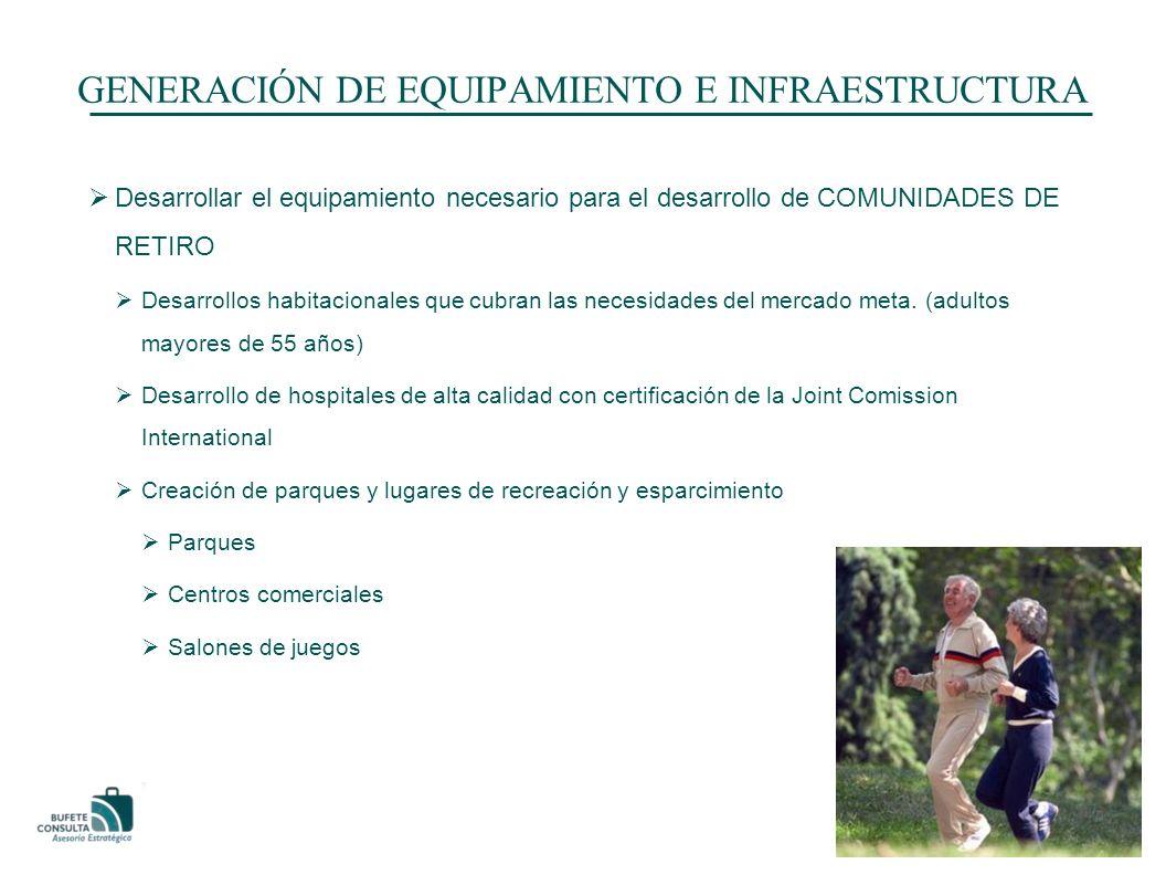 GENERACIÓN DE EQUIPAMIENTO E INFRAESTRUCTURA Desarrollar el equipamiento necesario para el desarrollo de COMUNIDADES DE RETIRO Desarrollos habitacionales que cubran las necesidades del mercado meta.