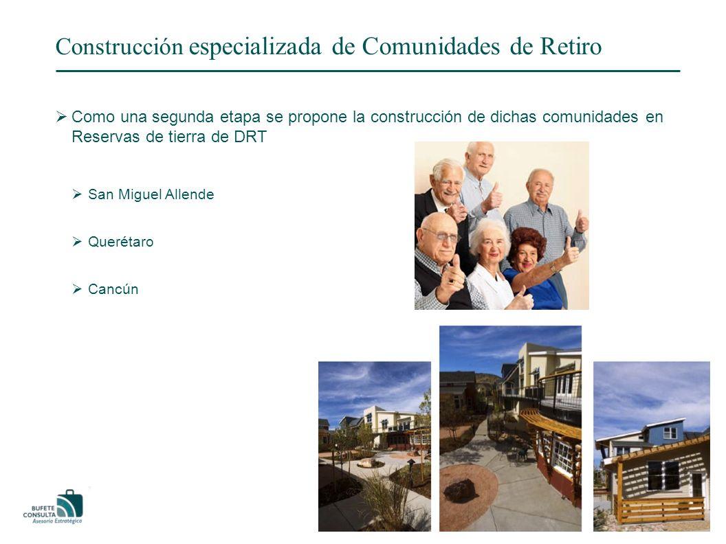 Construcción especializada de Comunidades de Retiro Como una segunda etapa se propone la construcción de dichas comunidades en Reservas de tierra de DRT San Miguel Allende Querétaro Cancún 29