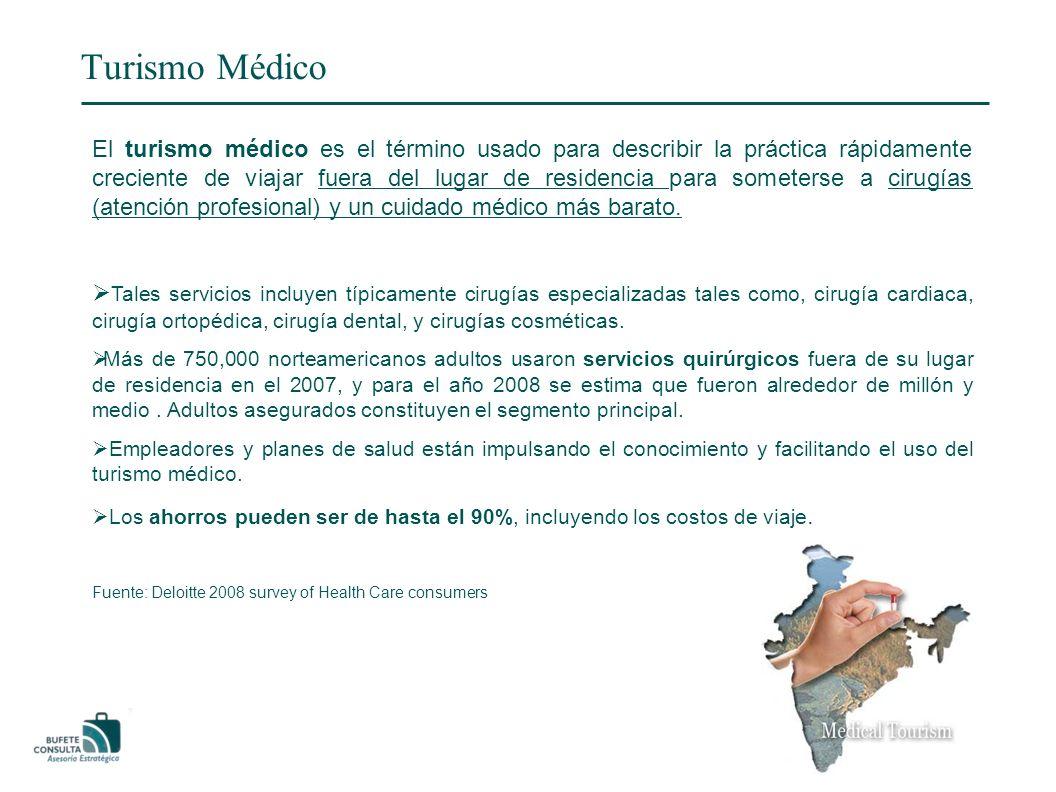 El turismo médico es el término usado para describir la práctica rápidamente creciente de viajar fuera del lugar de residencia para someterse a cirugías (atención profesional) y un cuidado médico más barato.
