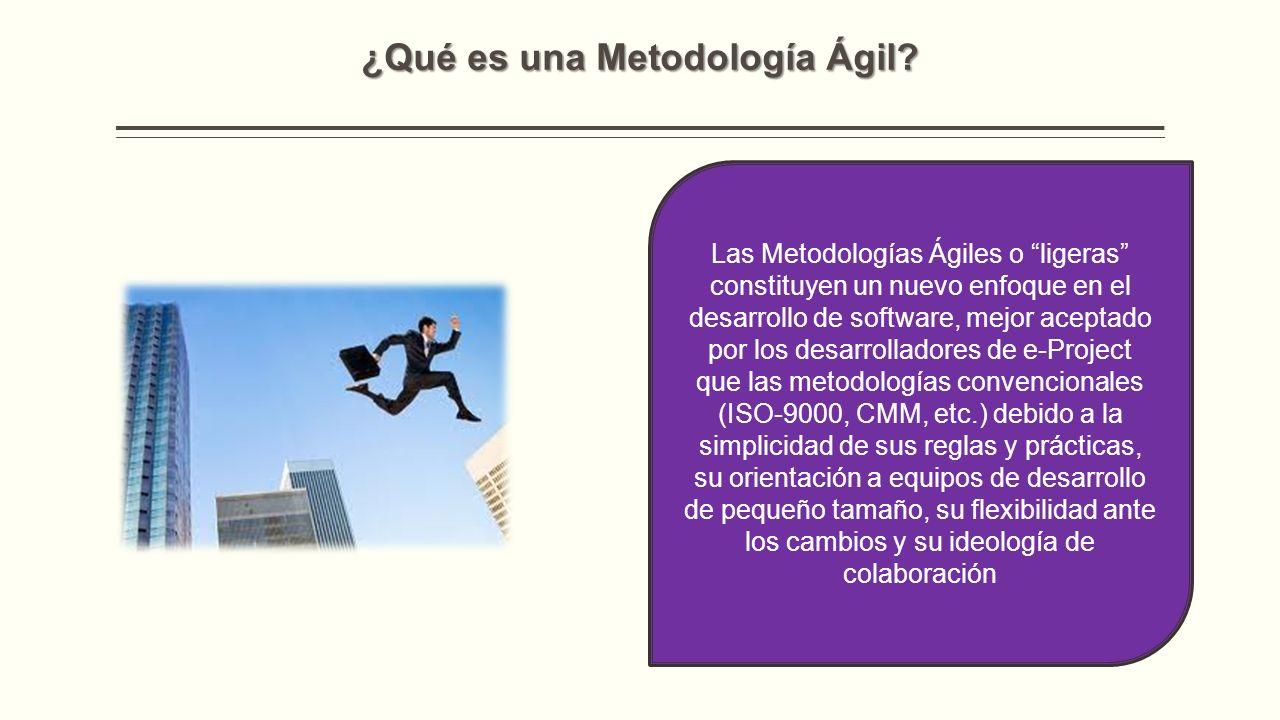 Las Metodologías Ágiles valoran: Al individuo y las interacciones en el equipo de desarrollo más que a las actividades y las herramientas.