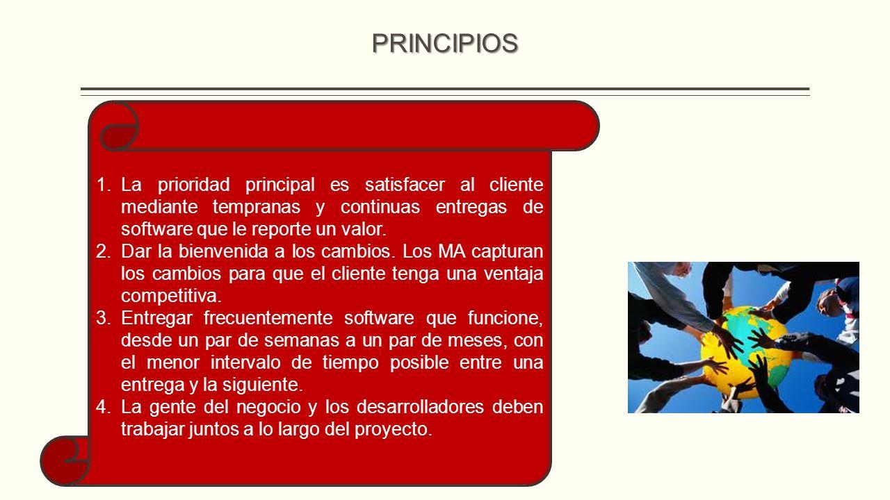 Revisión de planes de Release Distribución, revisión y ajustes de estándares de producto Sprint Revisión del Sprint Cierre