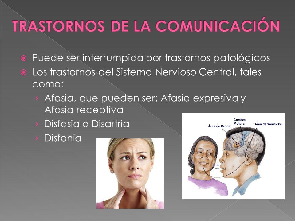Puede ser interrumpida por trastornos patológicos Los trastornos del Sistema Nervioso Central, tales como: Afasia, que pueden ser: Afasia expresiva y