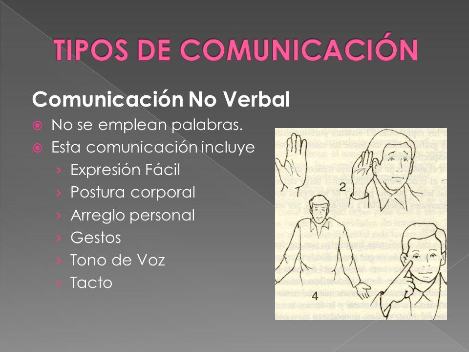 Comunicación No Verbal No se emplean palabras. Esta comunicación incluye Expresión Fácil Postura corporal Arreglo personal Gestos Tono de Voz Tacto