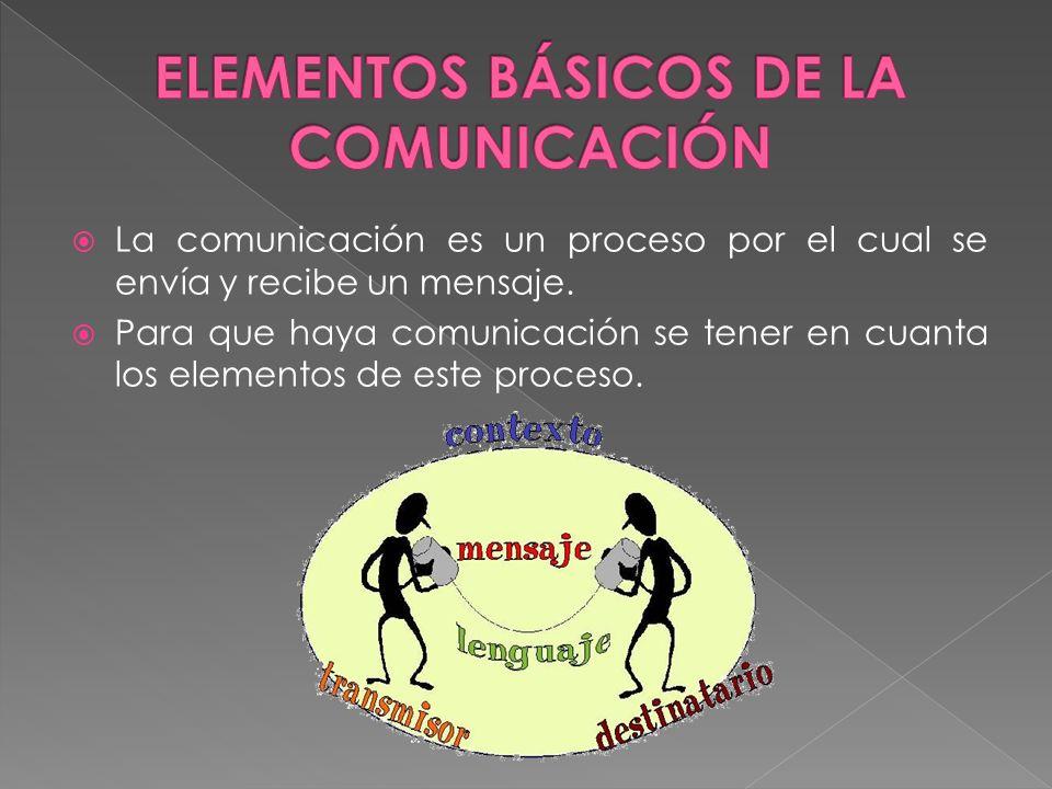 La comunicación es un proceso por el cual se envía y recibe un mensaje. Para que haya comunicación se tener en cuanta los elementos de este proceso.