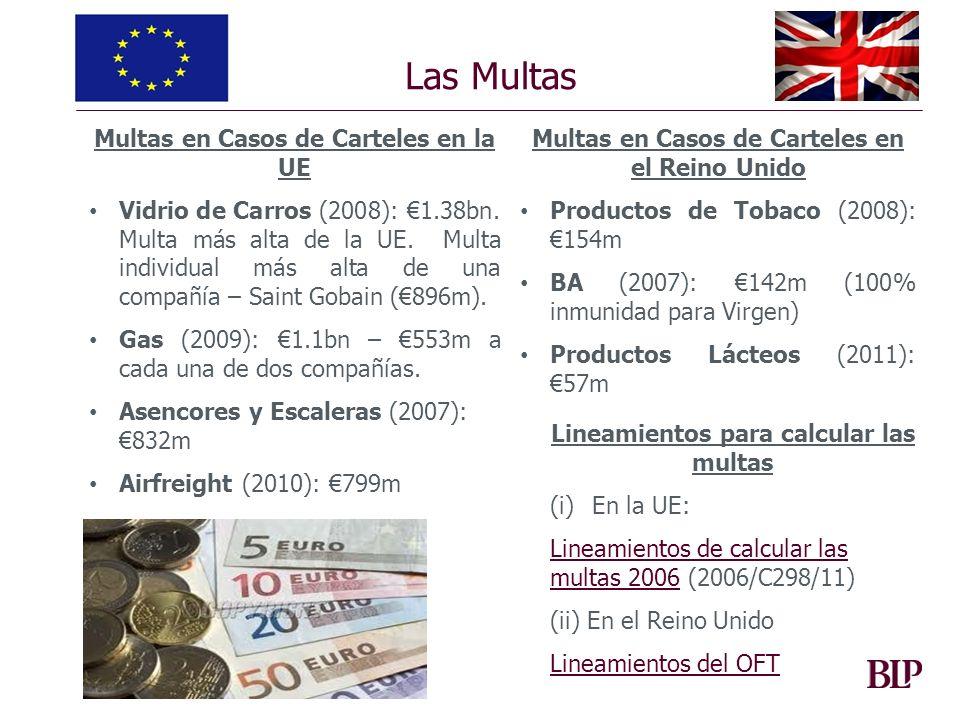 Las Multas Multas en Casos de Carteles en la UE Vidrio de Carros (2008): 1.38bn. Multa más alta de la UE. Multa individual más alta de una compañía –