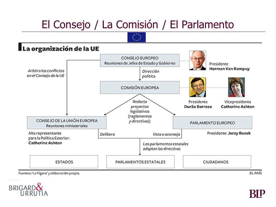 El Consejo / La Comisión / El Parlamento