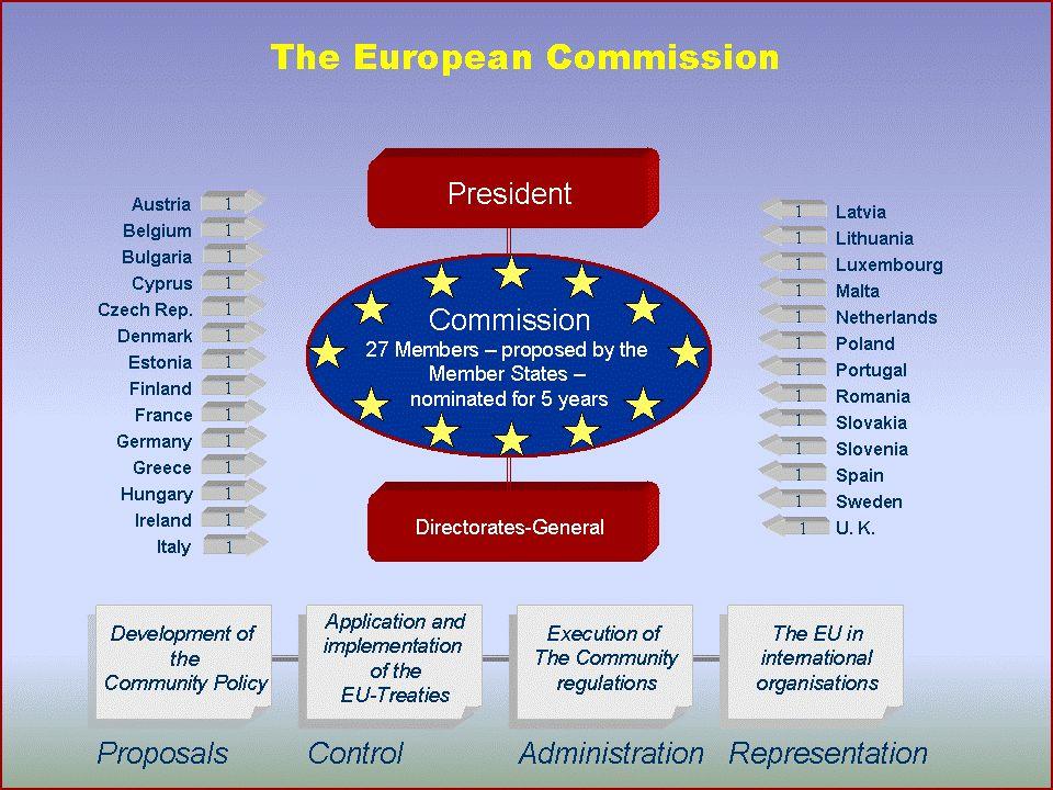 Artículo 102 TFEU (2) Abuso de una posición dominante Poder de mercado (i) United Brands Company v Commission [1978] ECR 207.